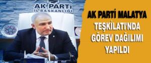Ak Parti Malatya Teşkilatı'nda Görev Dağılımı Yapıldı