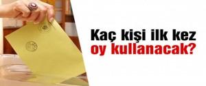 Malatya'da 531 Bin 722 Seçmen Oy Kullancak